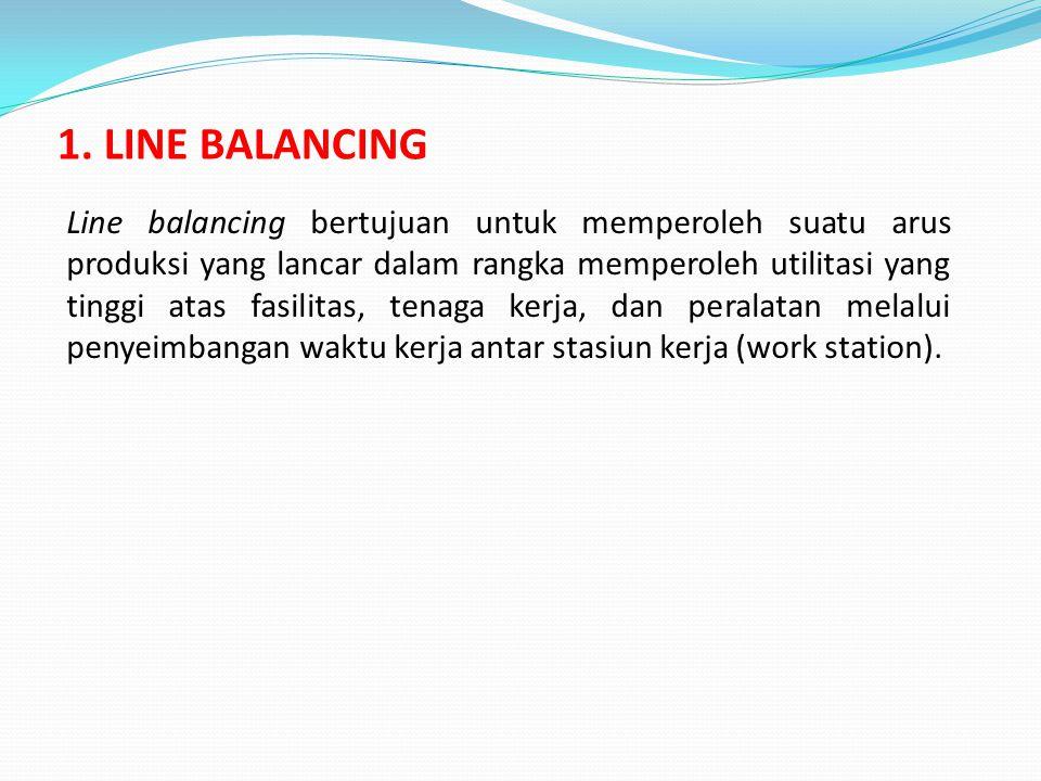 1. LINE BALANCING