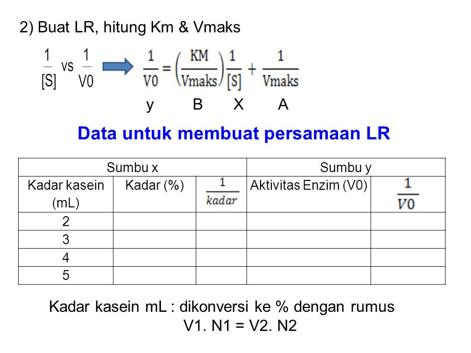 Data untuk membuat persamaan LR