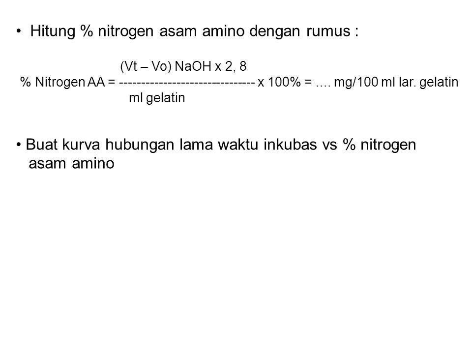 Hitung % nitrogen asam amino dengan rumus :