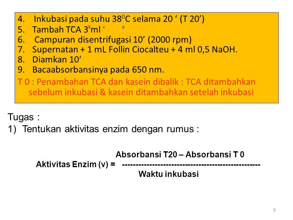 4. Inkubasi pada suhu 380C selama 20 ' (T 20') Tambah TCA 3 ml