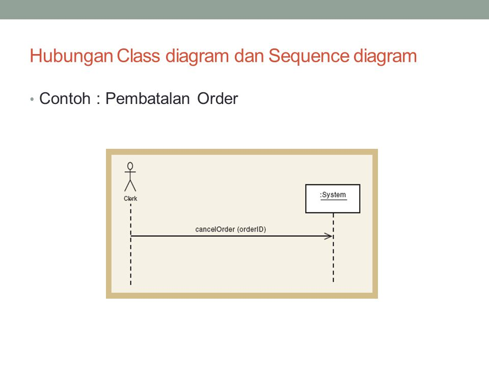 Hubungan Class diagram dan Sequence diagram
