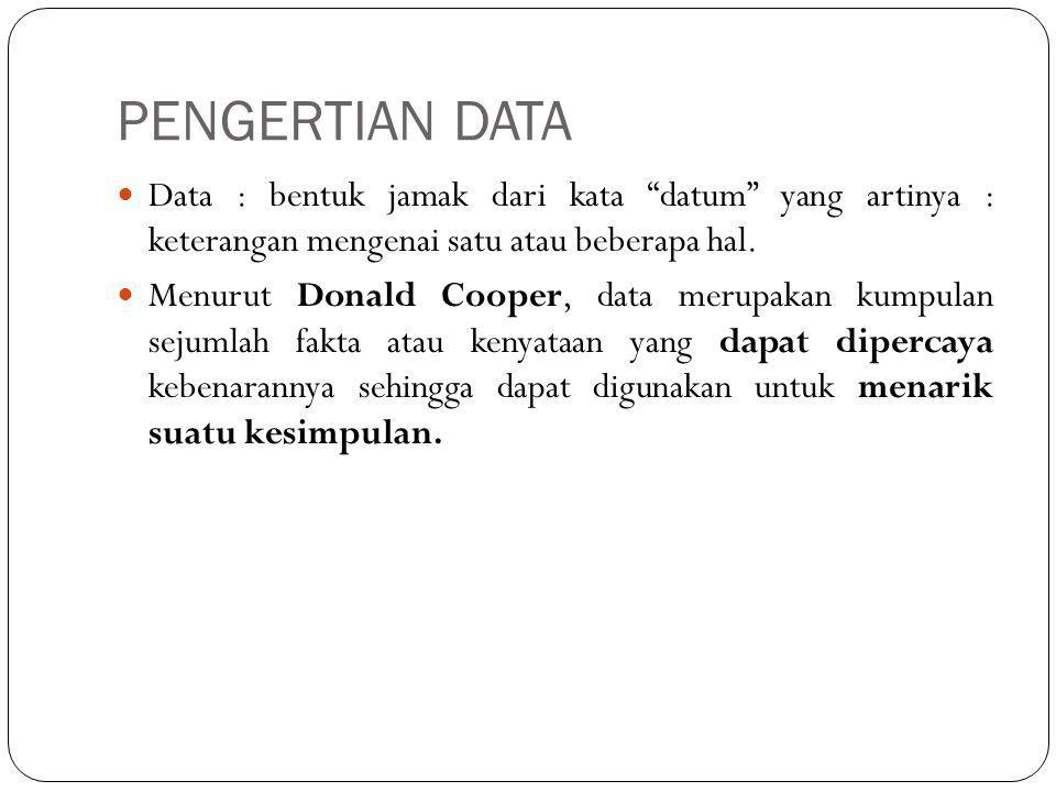 PENGERTIAN DATA Data : bentuk jamak dari kata datum yang artinya : keterangan mengenai satu atau beberapa hal.