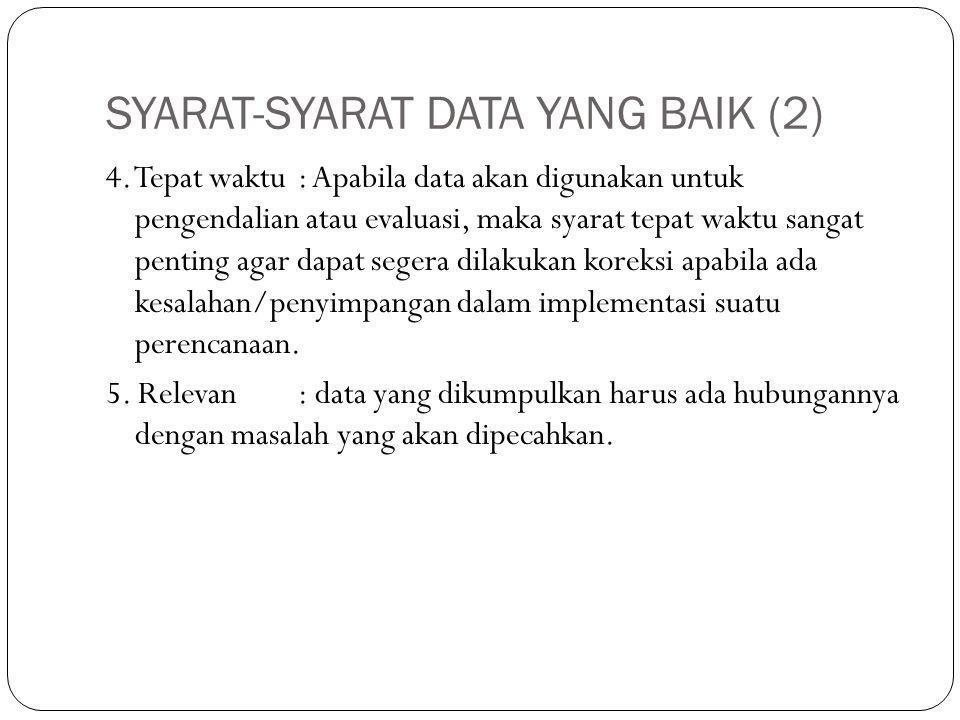 SYARAT-SYARAT DATA YANG BAIK (2)