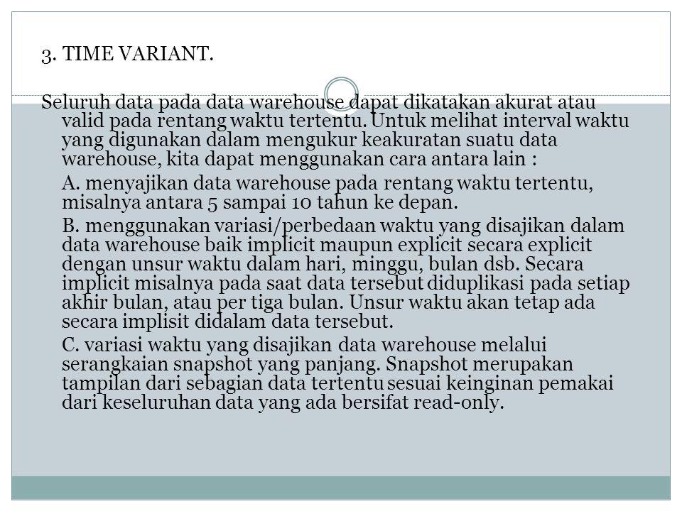 3. TIME VARIANT.
