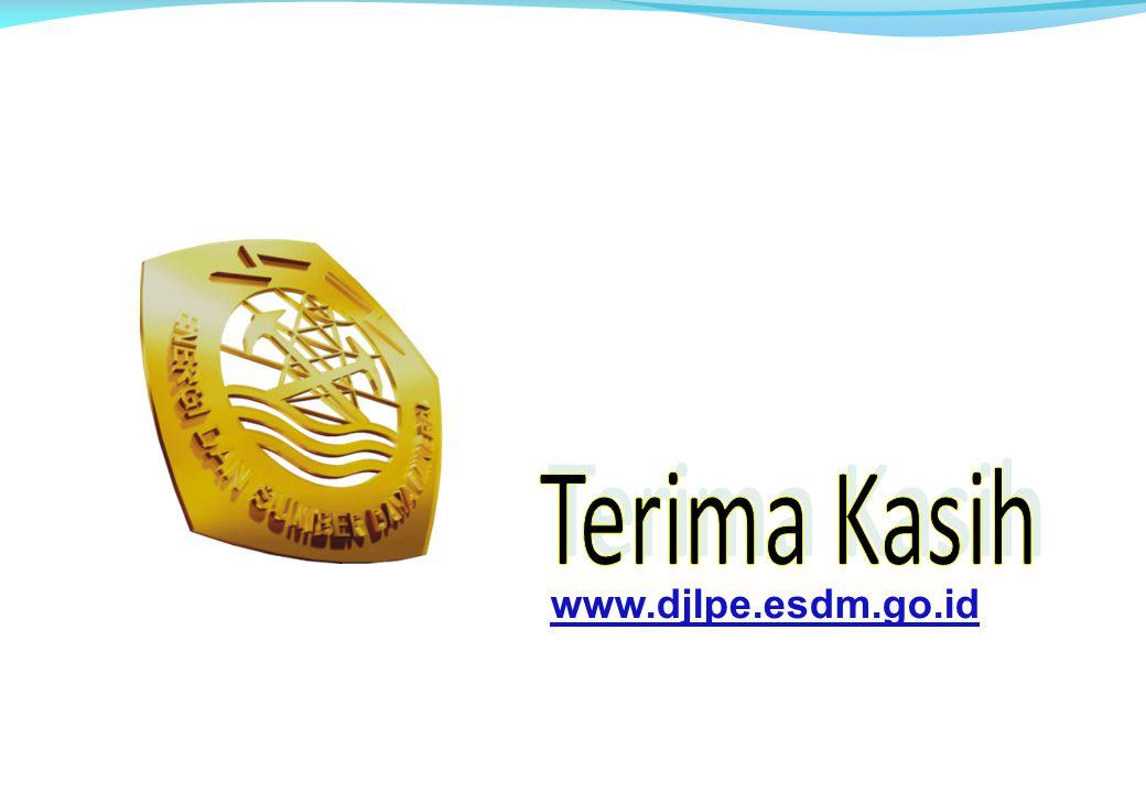 REALISASI (2005-2011) DAN RENCANA (2012-2014) KAPASITAS PEMBANGKIT TENAGA LISTRIK NASIONAL