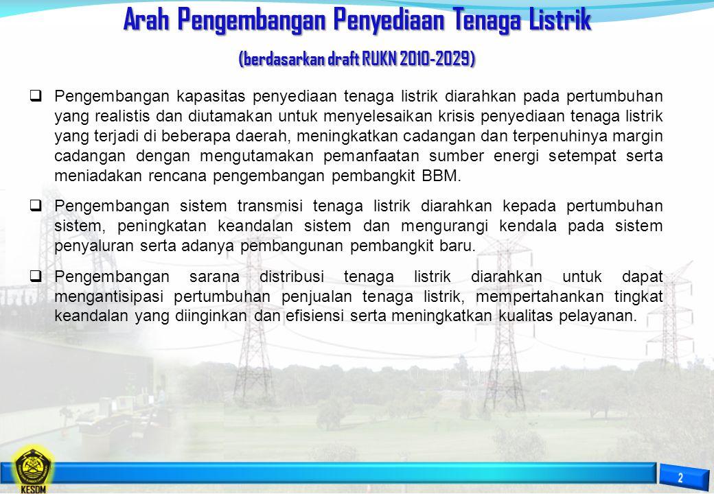 Infrastruktur Ketenagalistrikan Nasional
