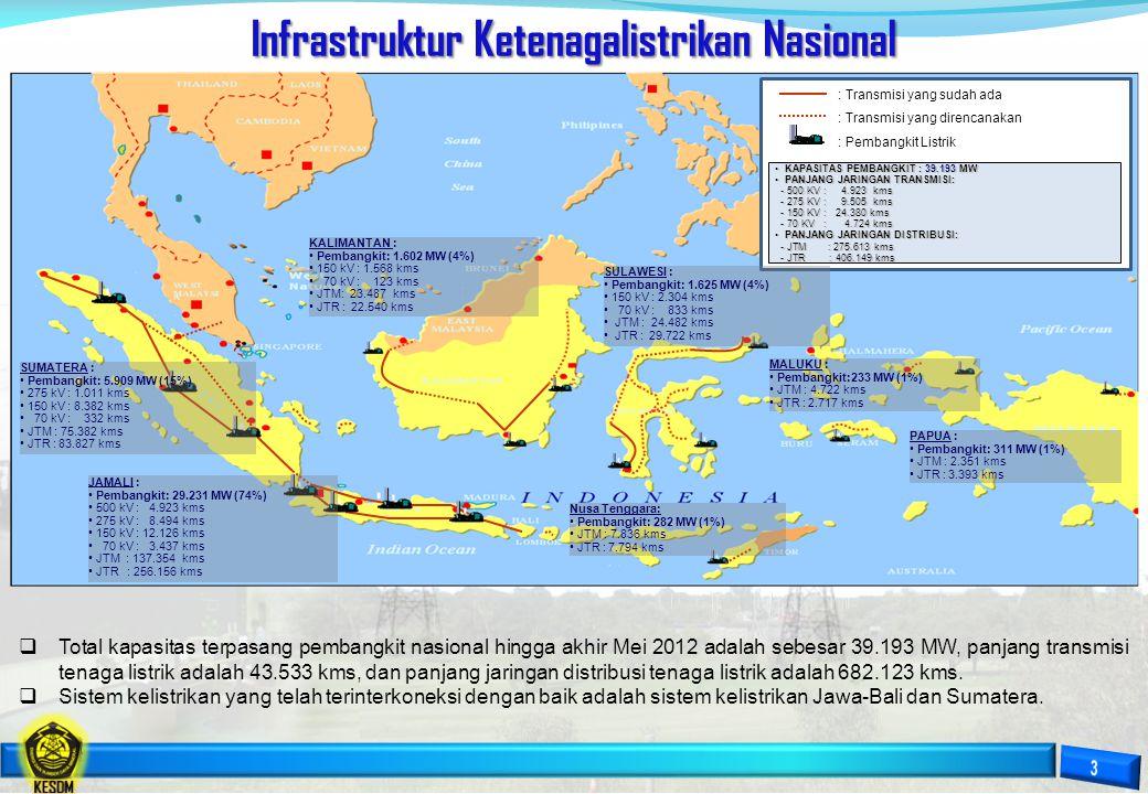 4 Rasio Elektrifikasi NAD 87,72% Sumut 83,98% Sumbar 77,72% Riau