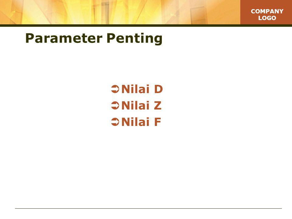 Parameter Penting Nilai D Nilai Z Nilai F