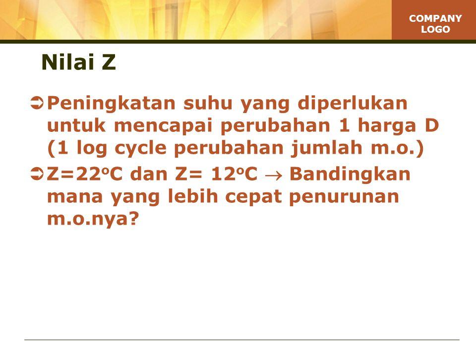 Nilai Z Peningkatan suhu yang diperlukan untuk mencapai perubahan 1 harga D (1 log cycle perubahan jumlah m.o.)