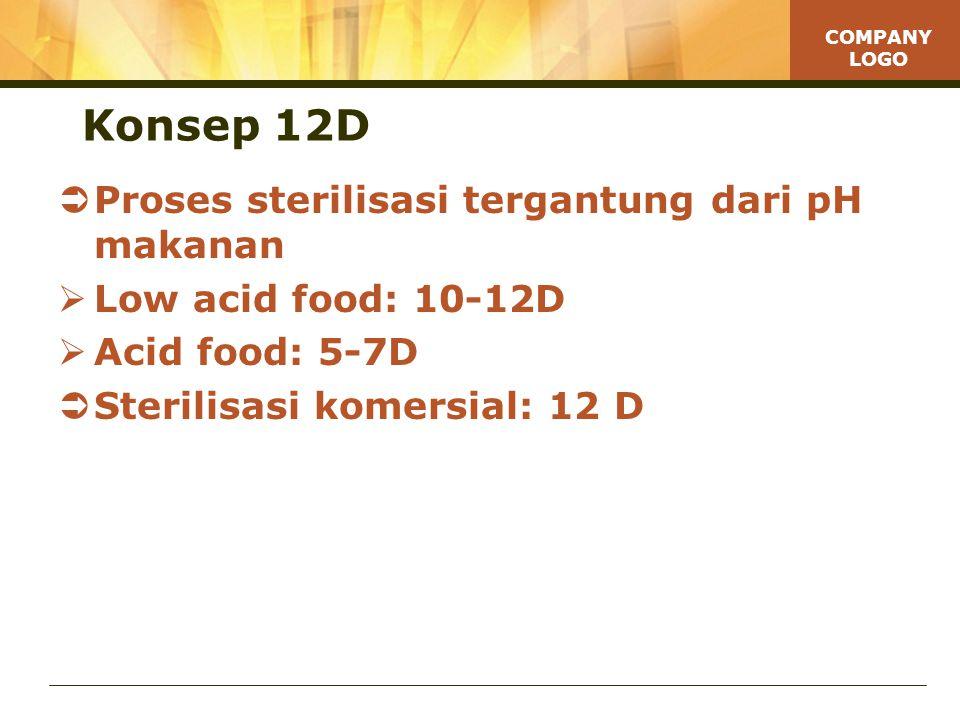 Konsep 12D Proses sterilisasi tergantung dari pH makanan