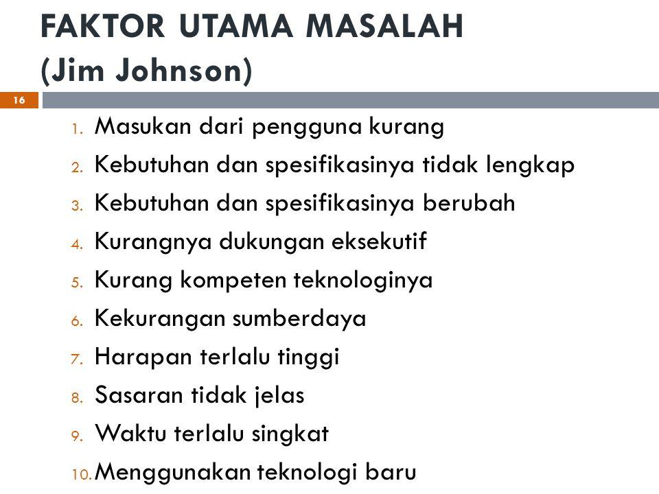 FAKTOR UTAMA MASALAH (Jim Johnson)