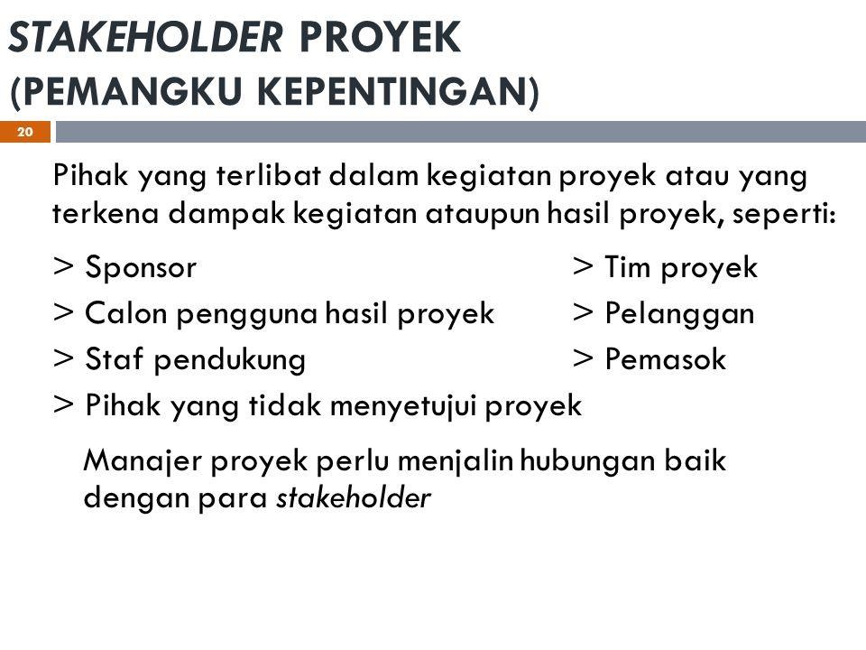 STAKEHOLDER PROYEK (PEMANGKU KEPENTINGAN)