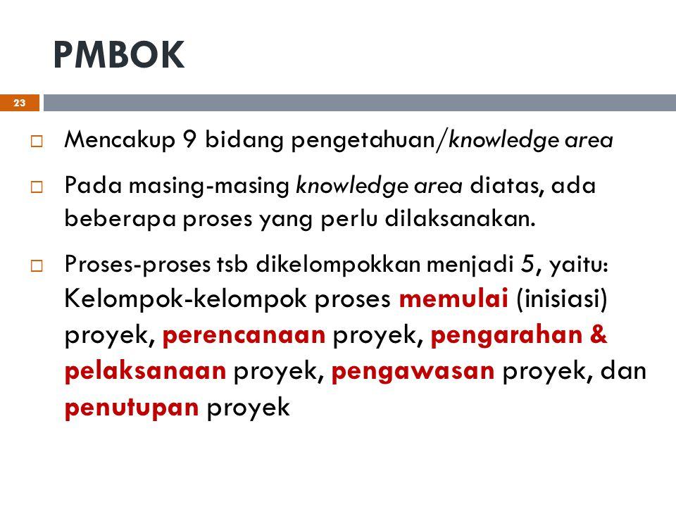 PMBOK Mencakup 9 bidang pengetahuan/knowledge area