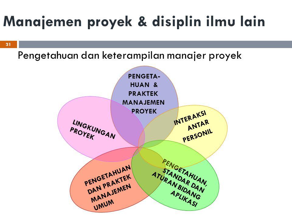 Manajemen proyek & disiplin ilmu lain