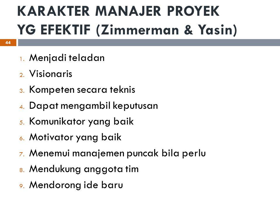 KARAKTER MANAJER PROYEK YG EFEKTIF (Zimmerman & Yasin)