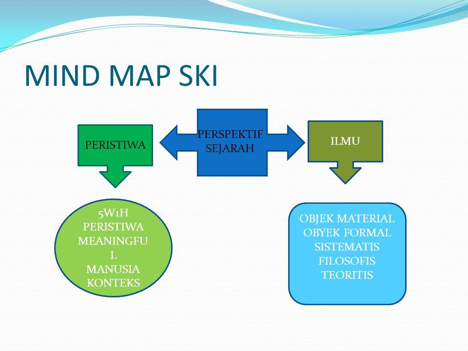 MIND MAP SKI PERSPEKTIF ILMU PERISTIWA SEJARAH 5W1H OBJEK MATERIAL