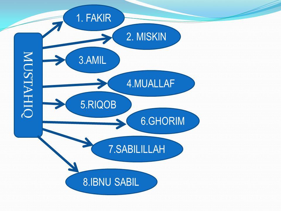 MUSTAHIQ 1. FAKIR 2. MISKIN 3.AMIL 4.MUALLAF 5.RIQOB 6.GHORIM