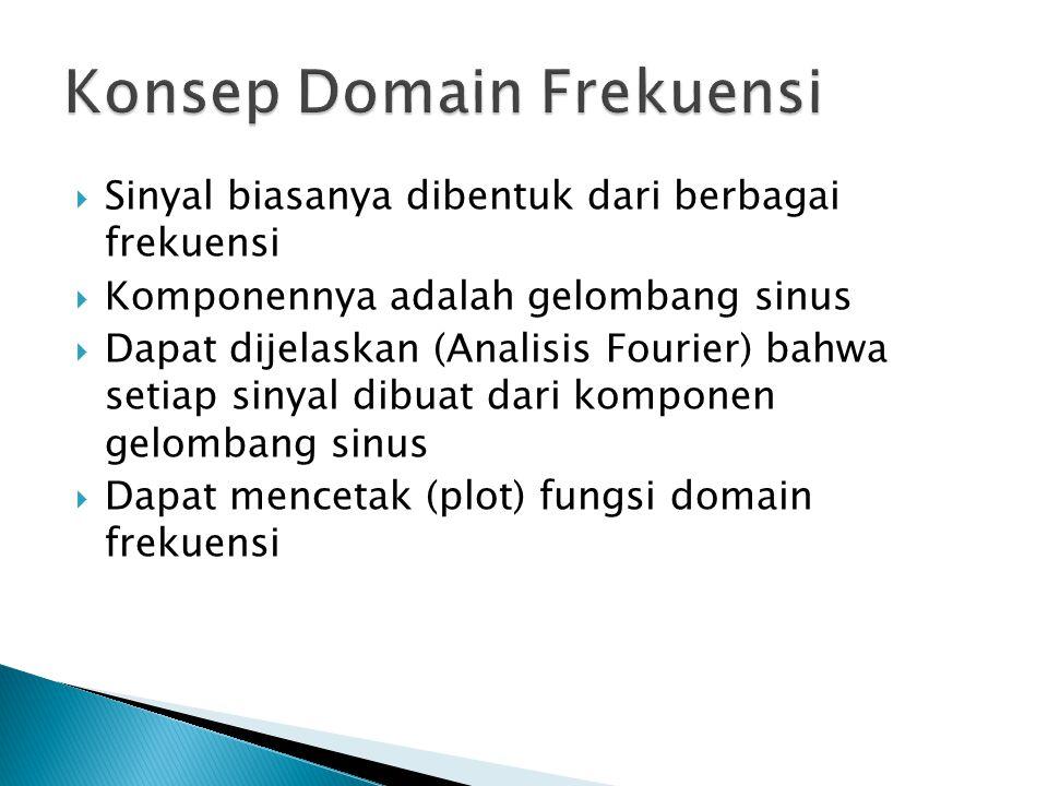 Konsep Domain Frekuensi