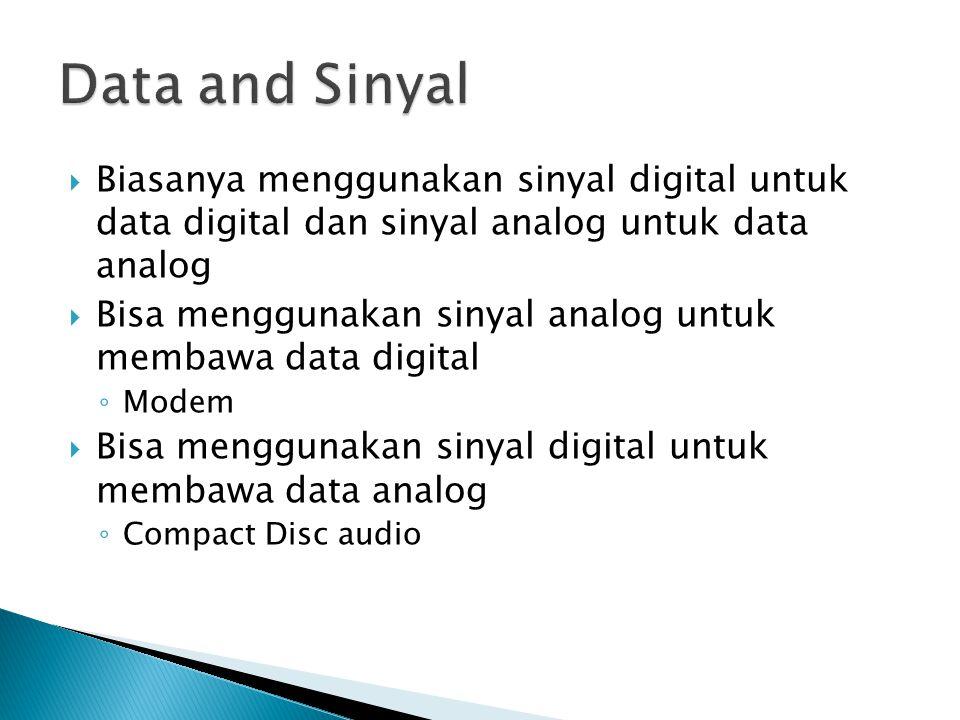 Data and Sinyal Biasanya menggunakan sinyal digital untuk data digital dan sinyal analog untuk data analog.