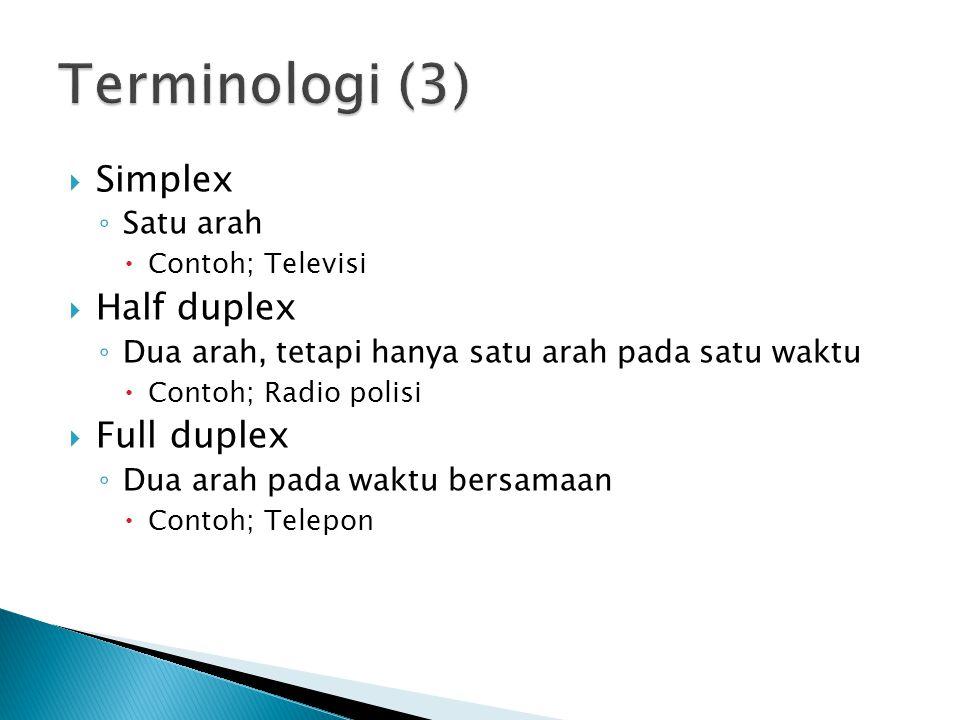 Terminologi (3) Simplex Half duplex Full duplex Satu arah