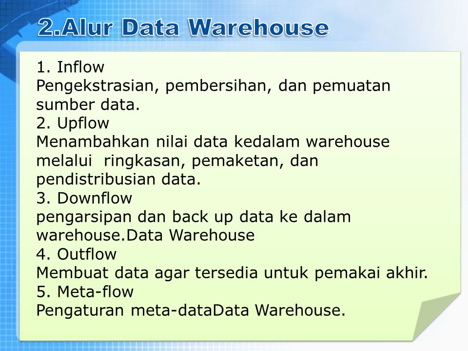 2.Alur Data Warehouse 1. Inflow
