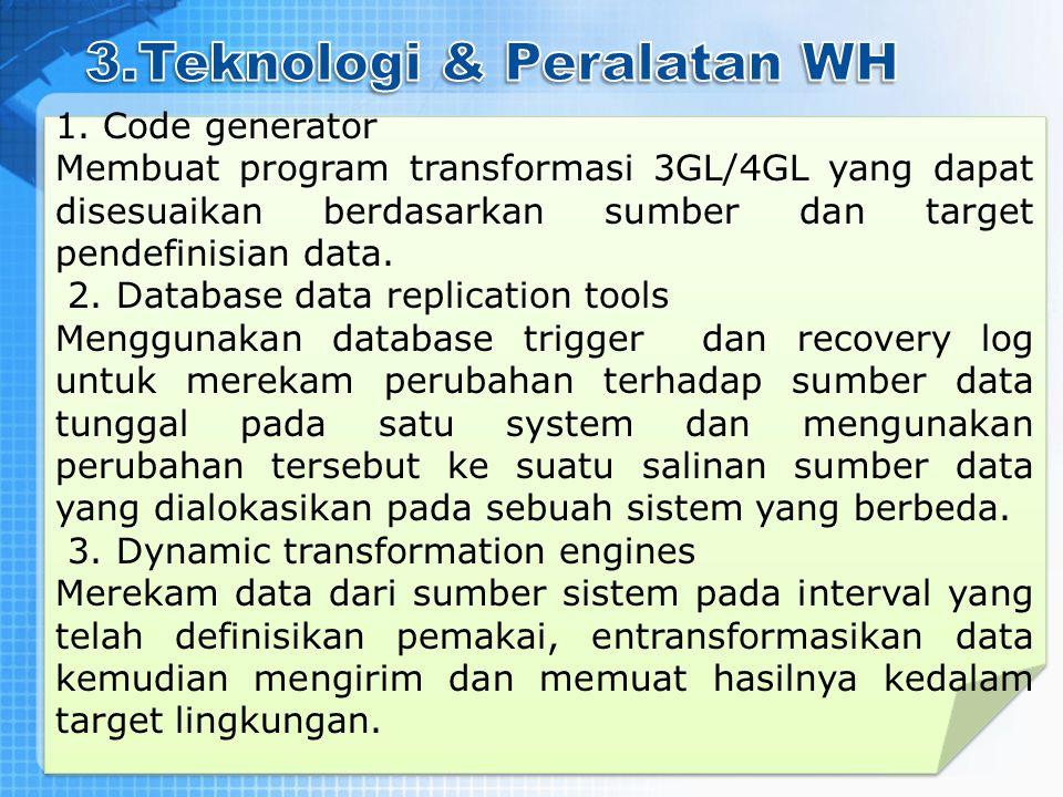 3.Teknologi & Peralatan WH