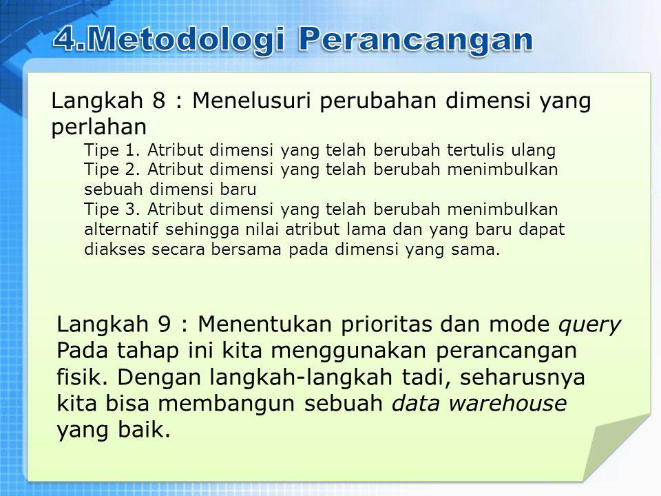 4.Metodologi Perancangan