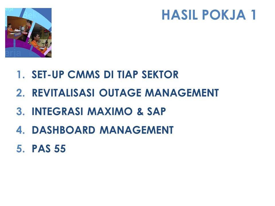 HASIL POKJA 1 SET-UP CMMS DI TIAP SEKTOR