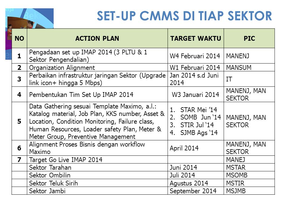 SET-UP CMMS DI TIAP SEKTOR