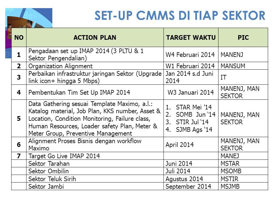 SET-UP CMMS DI TIAP SEKTOR