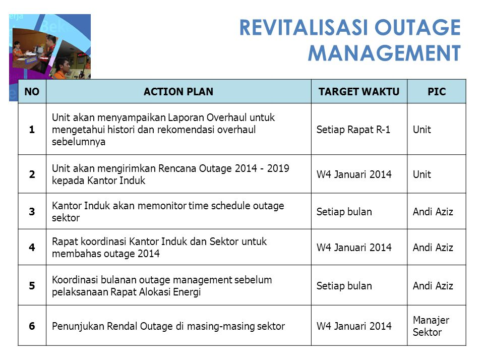 REVITALISASI OUTAGE MANAGEMENT