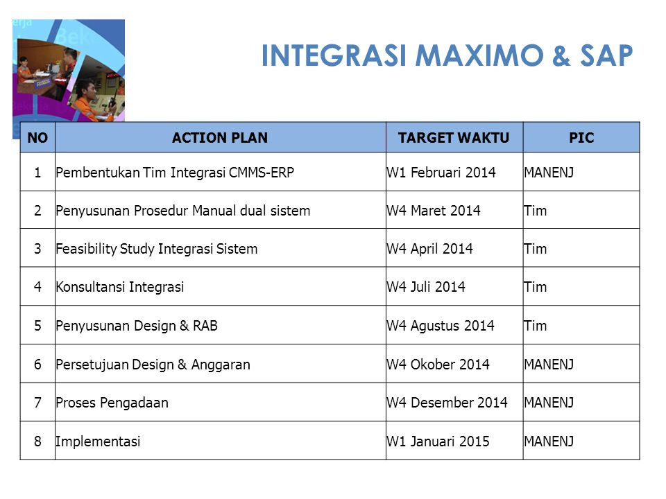 INTEGRASI MAXIMO & SAP NO ACTION PLAN TARGET WAKTU PIC 1