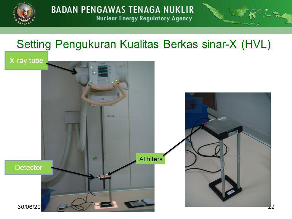 Setting Pengukuran Kualitas Berkas sinar-X (HVL)