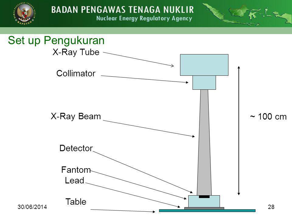 Set up Pengukuran X-Ray Tube Collimator X-Ray Beam Detector Fantom