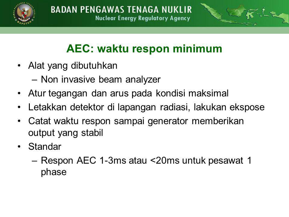 AEC: waktu respon minimum