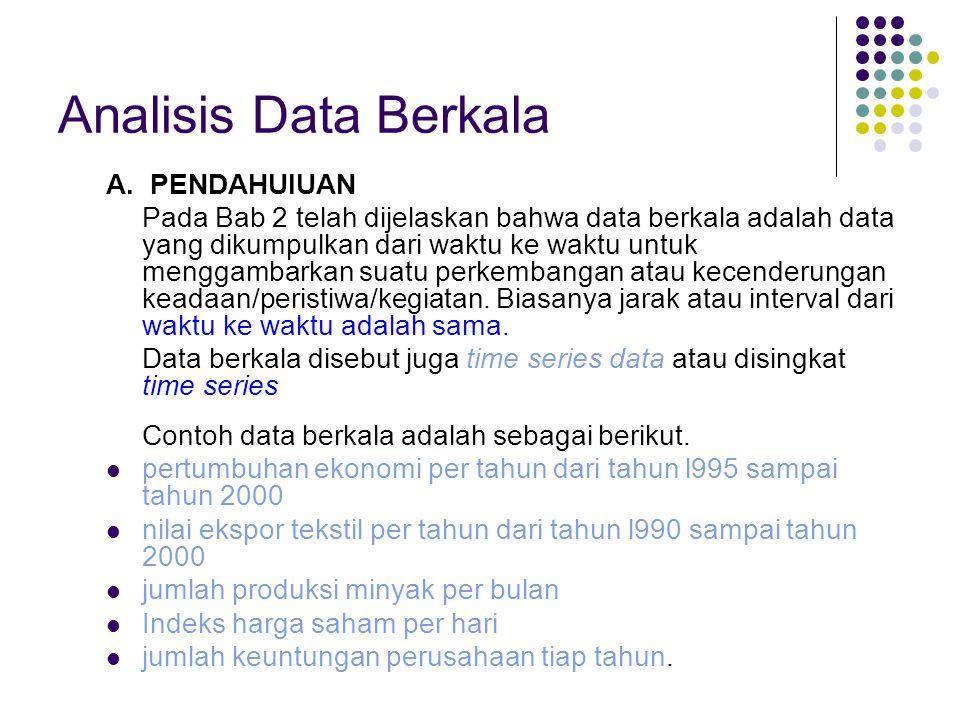 Analisis Data Berkala A. PENDAHUlUAN