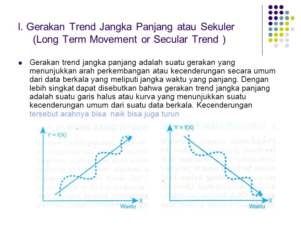 l. Gerakan Trend Jangka Panjang atau Sekuler (Long Term Movement or Secular Trend )