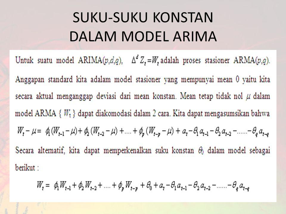SUKU-SUKU KONSTAN DALAM MODEL ARIMA