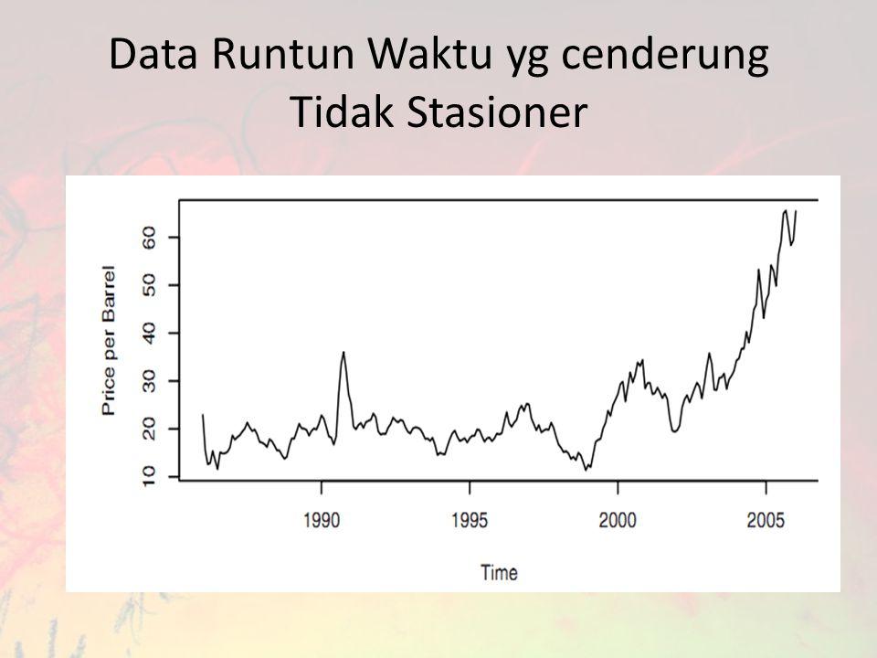 Data Runtun Waktu yg cenderung Tidak Stasioner
