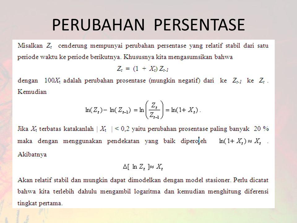 PERUBAHAN PERSENTASE