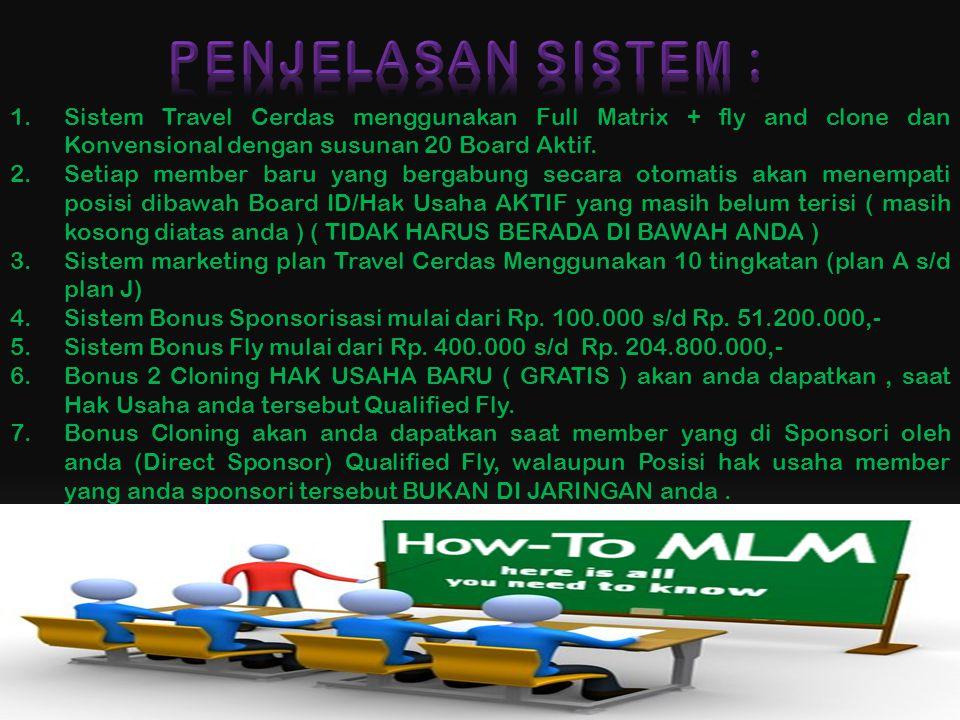 PENJELASAN SISTEM : Sistem Travel Cerdas menggunakan Full Matrix + fly and clone dan Konvensional dengan susunan 20 Board Aktif.