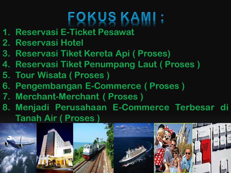 FOKUS KAMI : Reservasi E-Ticket Pesawat Reservasi Hotel