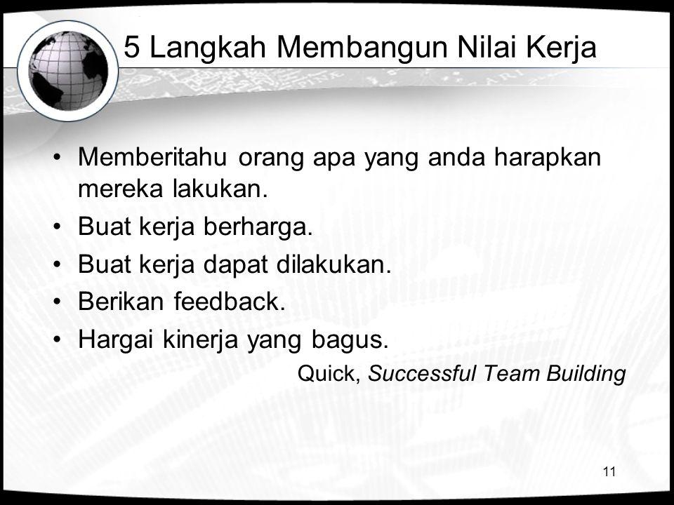 5 Langkah Membangun Nilai Kerja