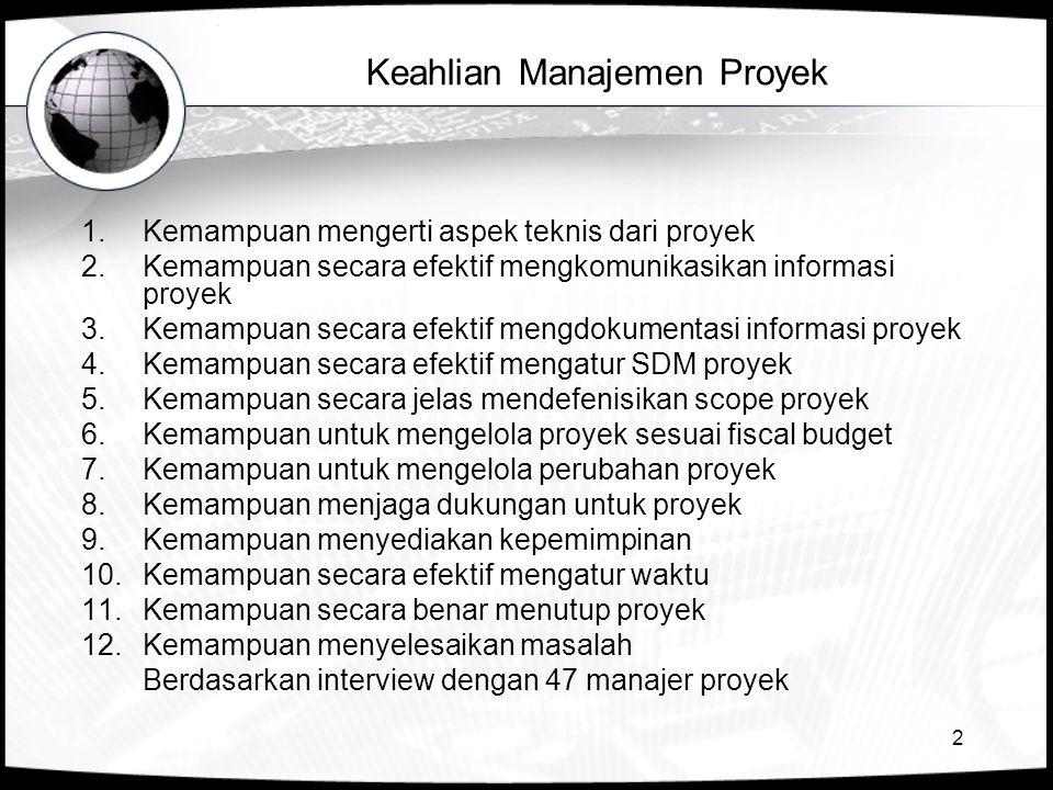 Keahlian Manajemen Proyek