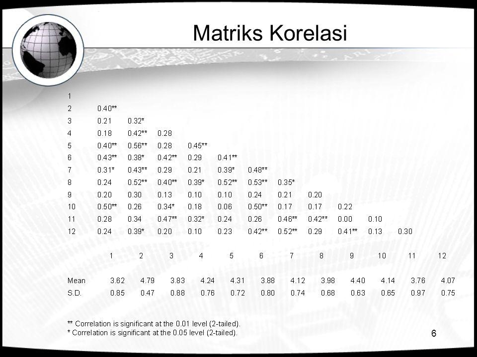Matriks Korelasi
