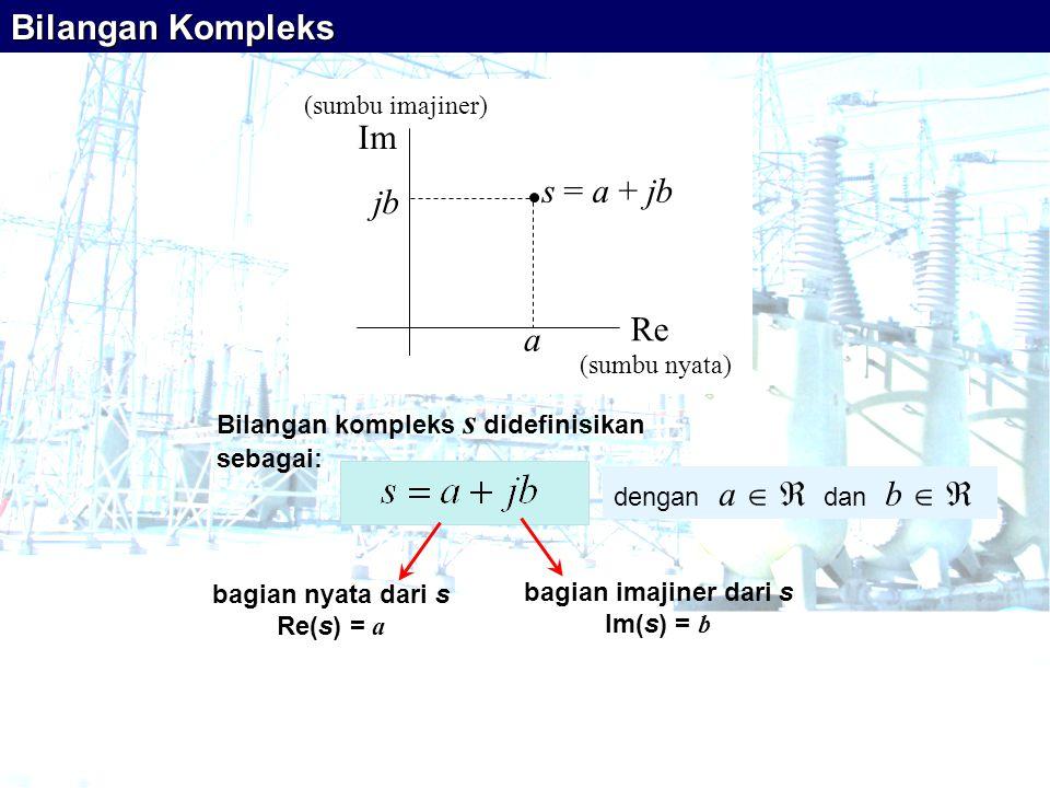 bagian nyata dari s Re(s) = a bagian imajiner dari s Im(s) = b