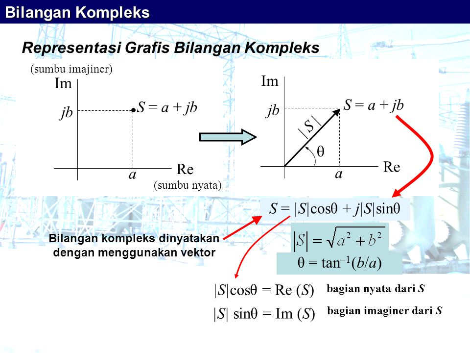 Bilangan kompleks dinyatakan dengan menggunakan vektor