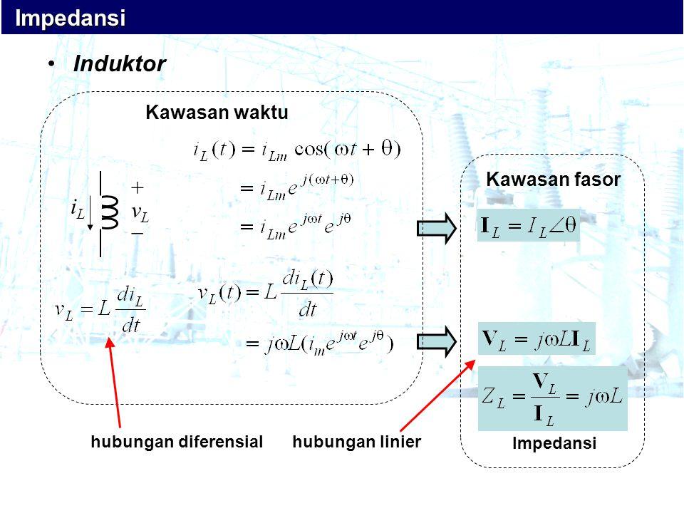Impedansi Induktor + iL vL  Kawasan waktu Kawasan fasor