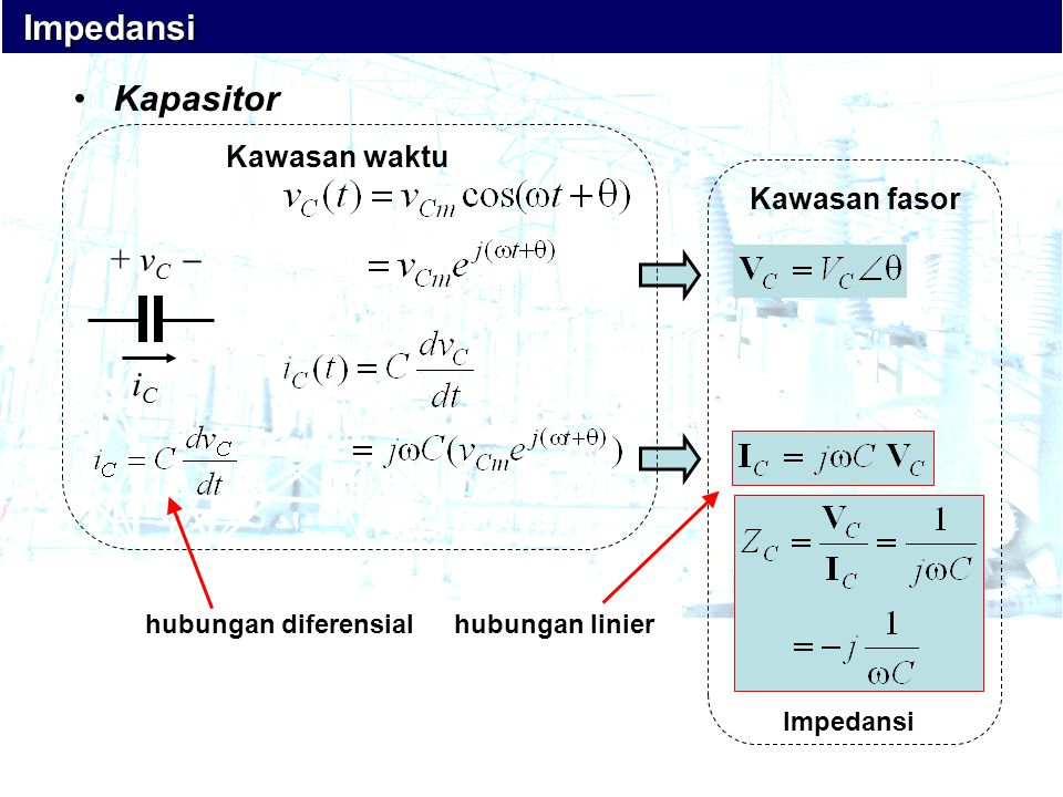 Impedansi Kapasitor + vC  ` iC Kawasan waktu Kawasan fasor