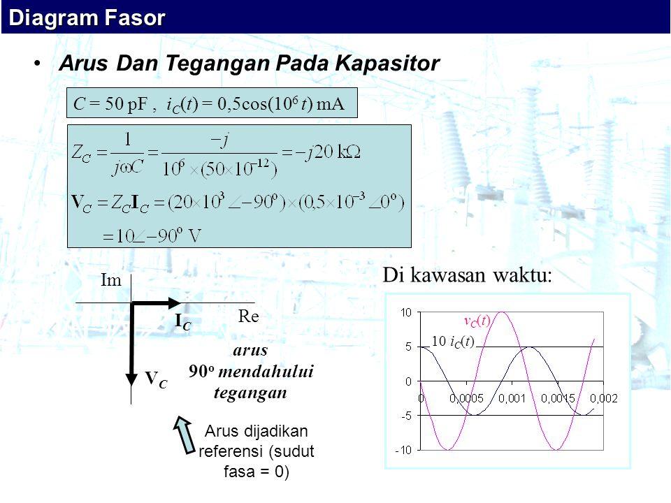 Arus dijadikan referensi (sudut fasa = 0)